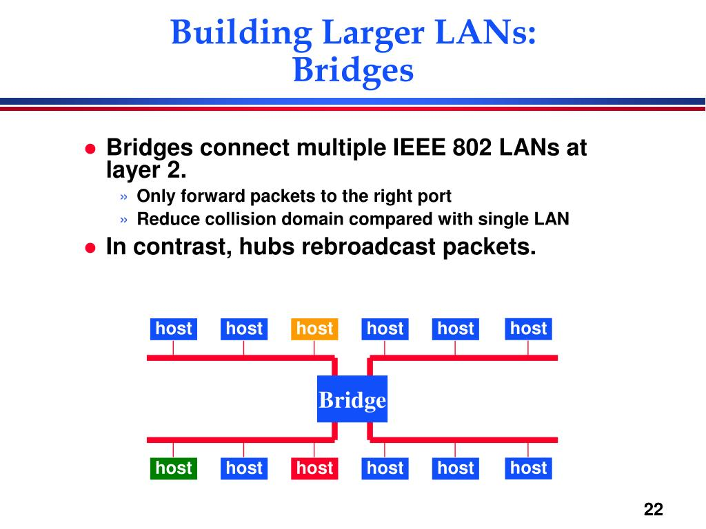 Building Larger LANs: