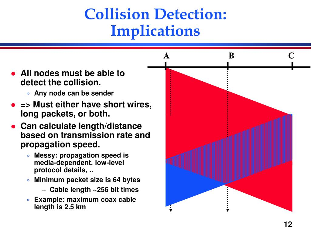 Collision Detection:
