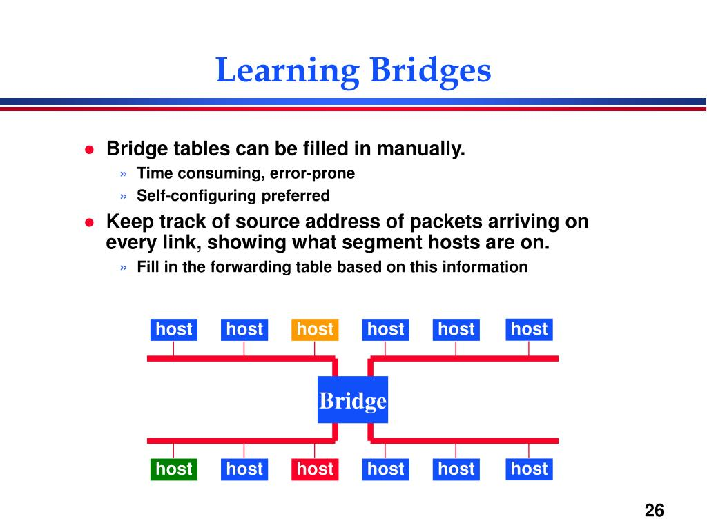 Learning Bridges