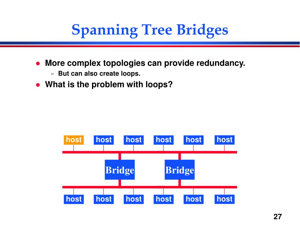 Spanning Tree Bridges