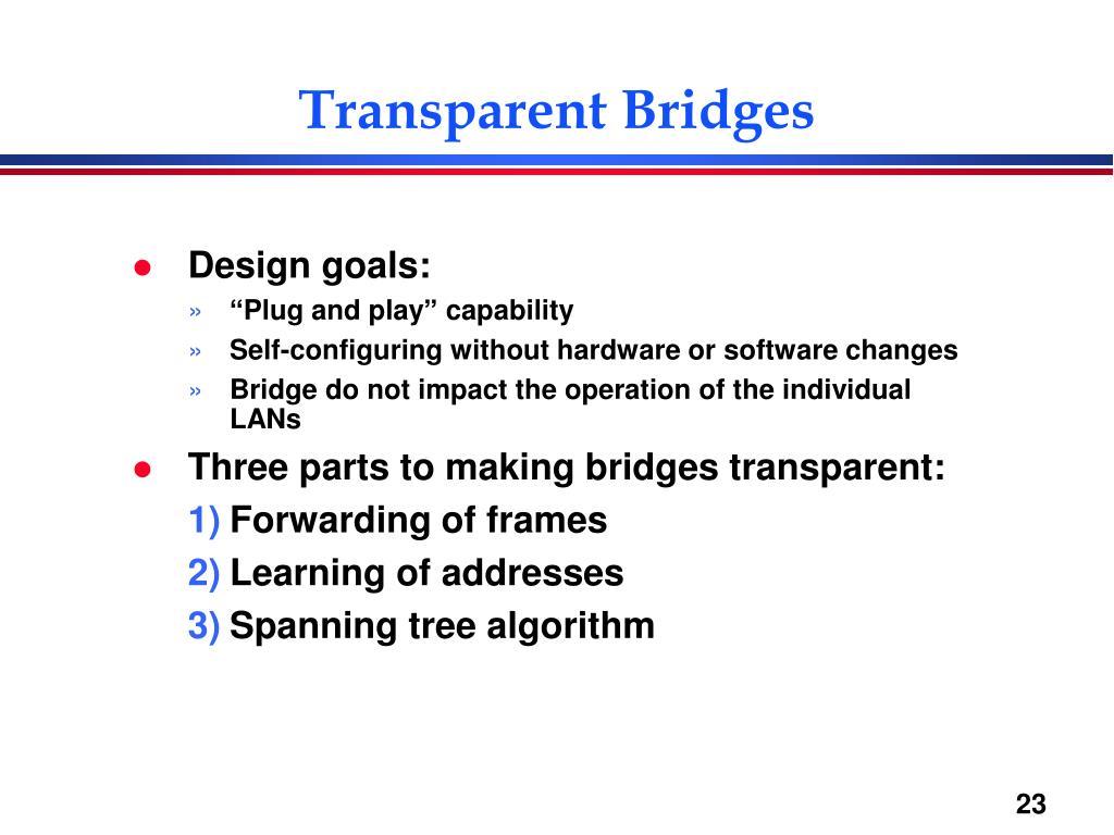 Transparent Bridges