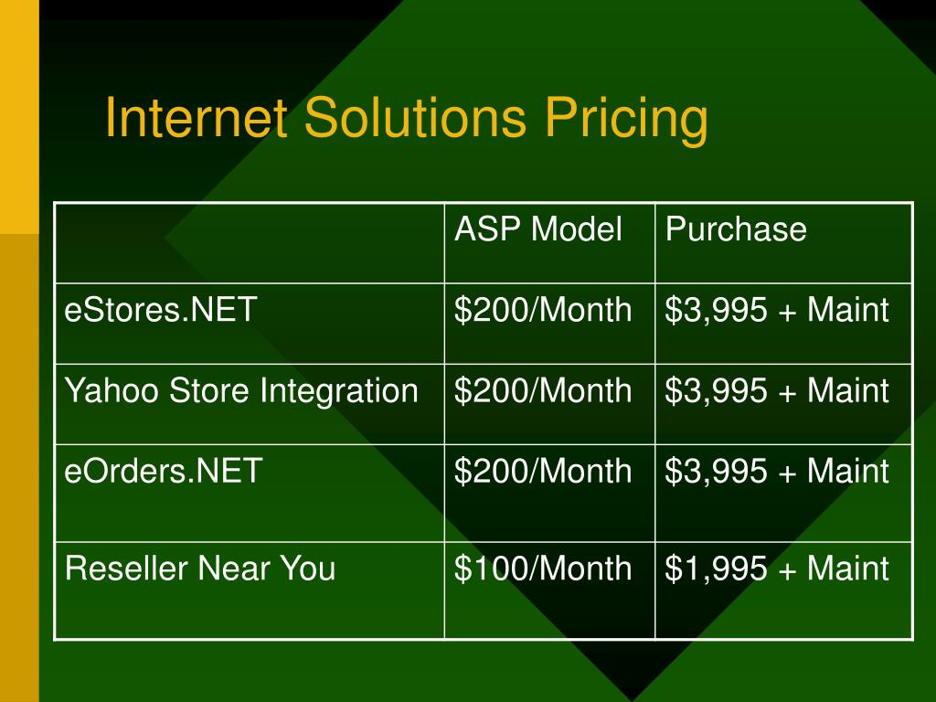 Internet Solutions Pricing