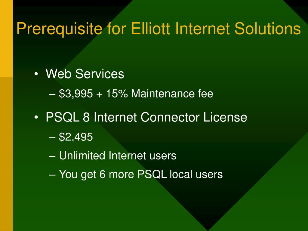 Prerequisite for Elliott Internet Solutions