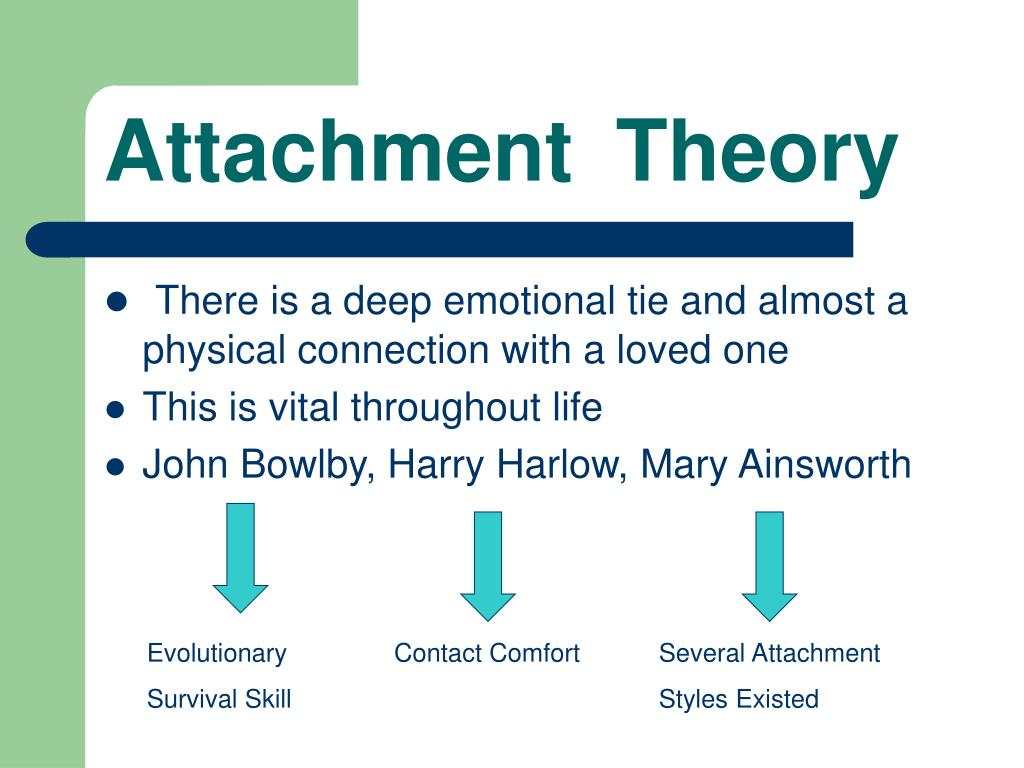 an analysis of the advocates of attachment theory Ehaviorology oday volume 14, number 2 (issn 1536–6669) page 3 a new look at attachment theory & adult corded narratives became the basis for data analysis.