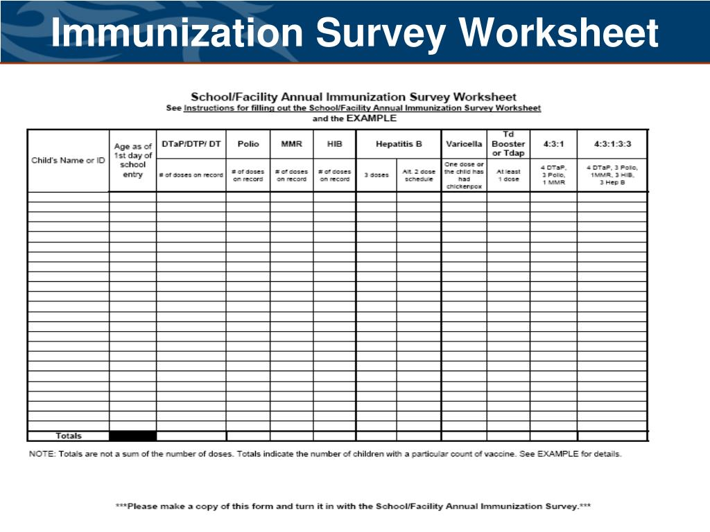 Immunization Survey Worksheet