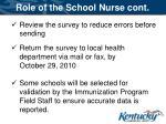 role of the school nurse cont