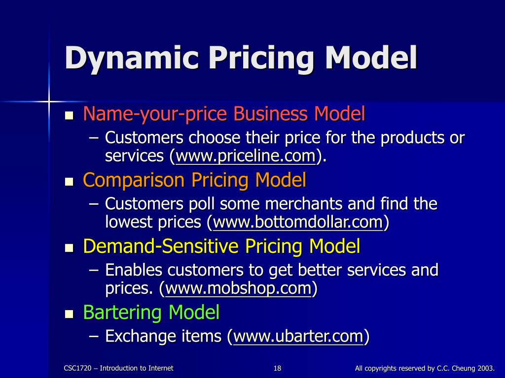 Dynamic Pricing Model