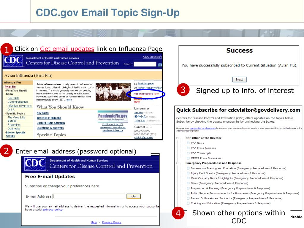 CDC.gov Email Topic Sign-Up