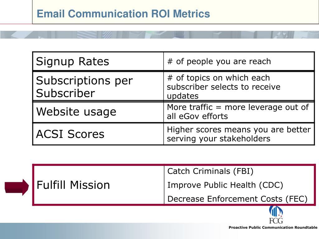 Email Communication ROI Metrics