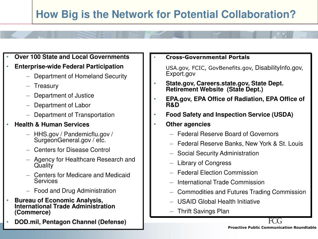 How Big is the Network for Potential Collaboration?