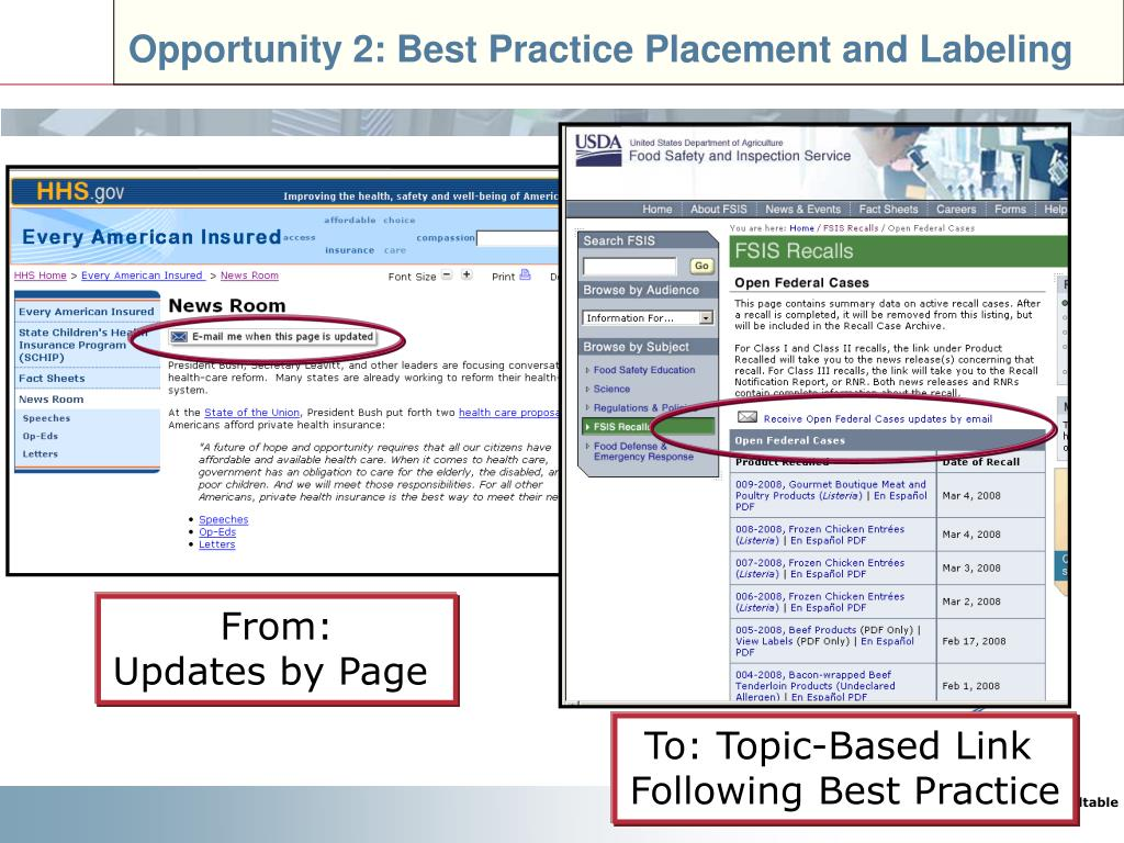 Opportunity 2: Best Practice Placement and Labeling
