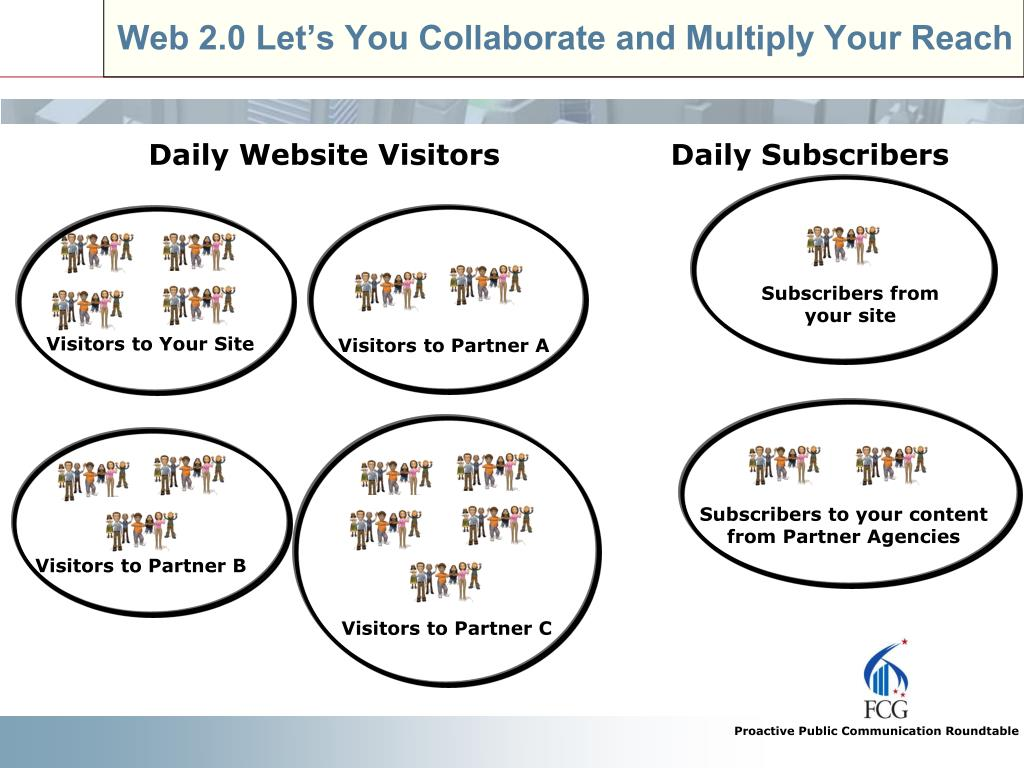 Web 2.0 Let's You Collaborate and Multiply Your Reach