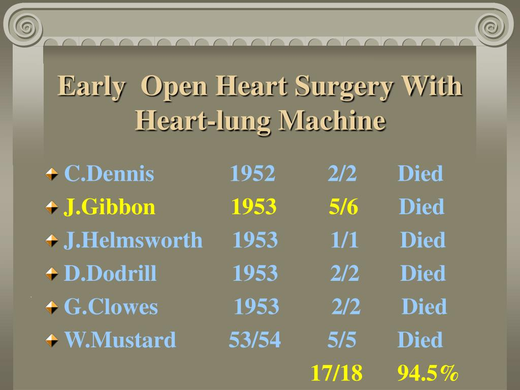 Early  Open Heart Surgery With Heart-lung Machine