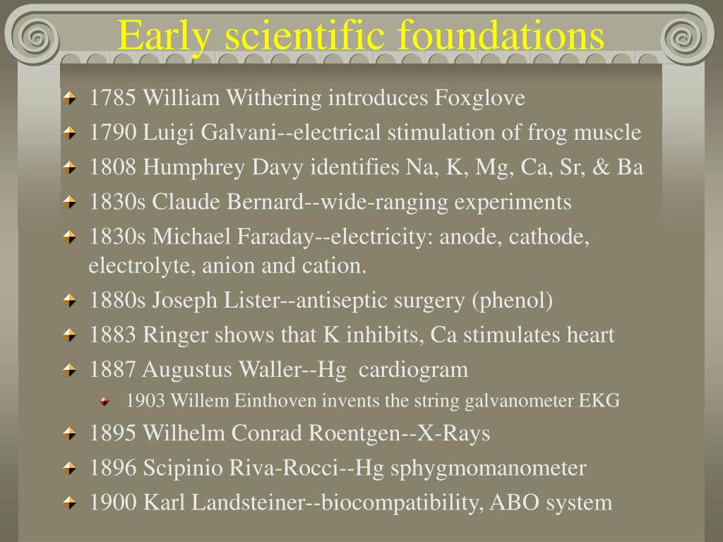 Early scientific foundations