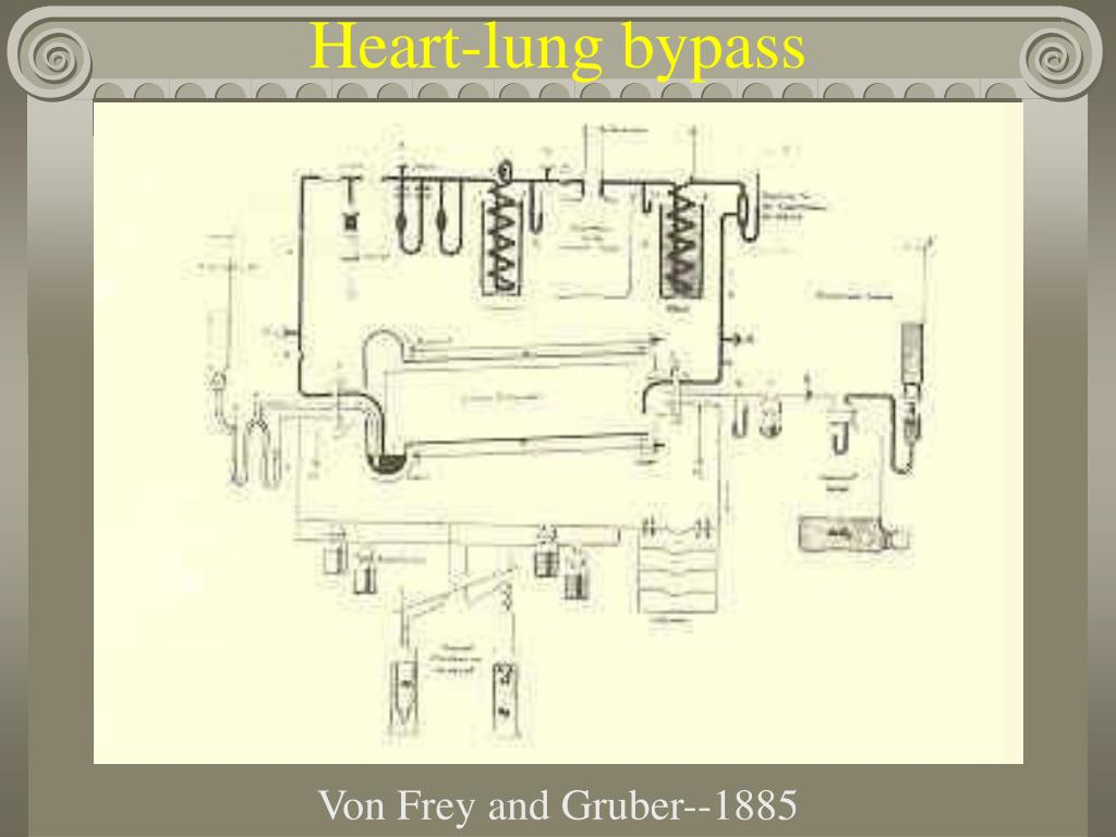 Heart-lung bypass