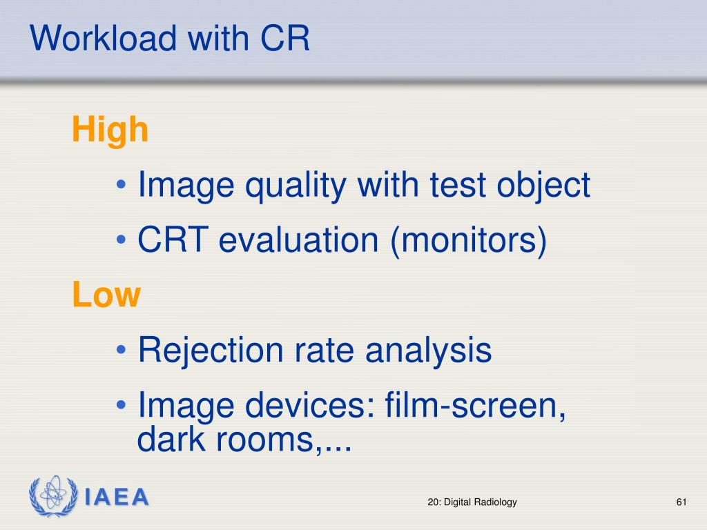 Workload with CR