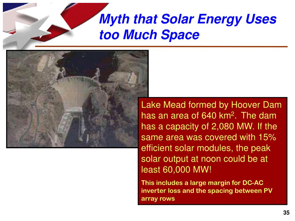 Myth that Solar Energy Uses too Much Space