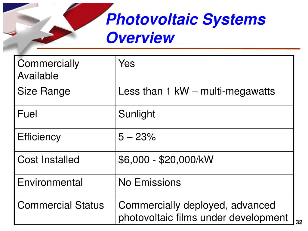 Photovoltaic Systems Overview