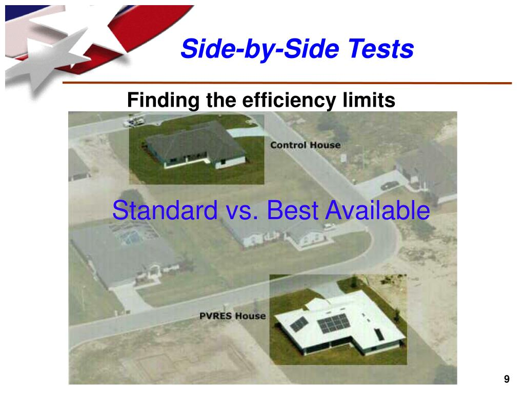 Side-by-Side Tests