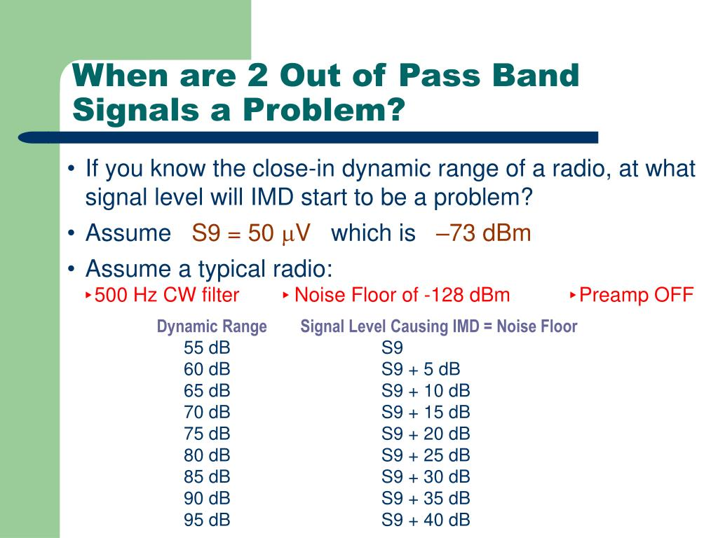 When are 2 Out of Pass Band Signals a Problem?