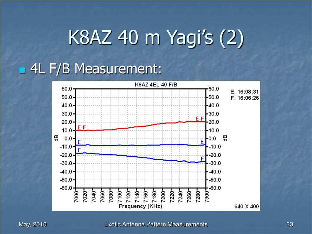 K8AZ 40 m Yagi's (2)
