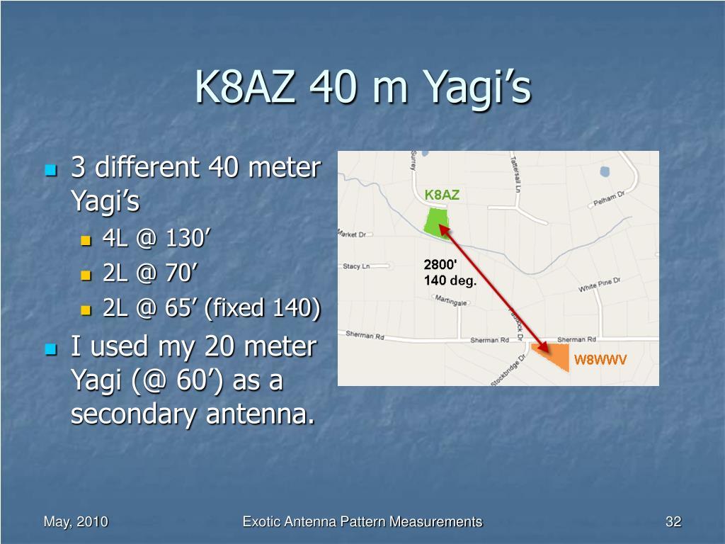 K8AZ 40 m Yagi's