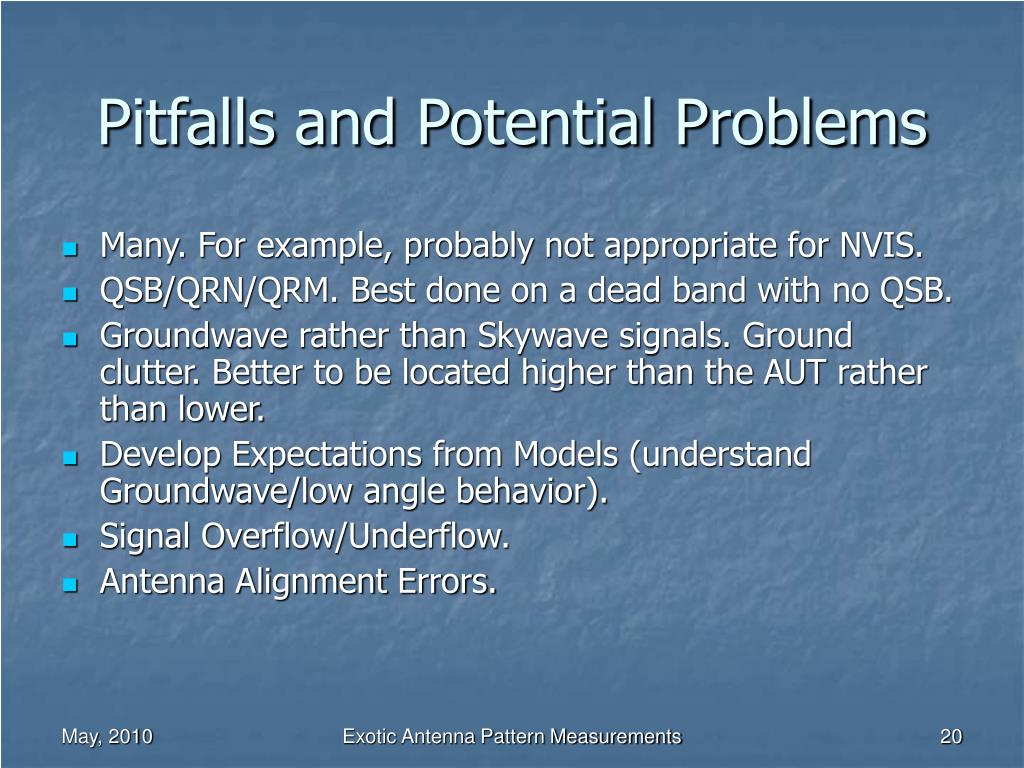 Pitfalls and Potential Problems
