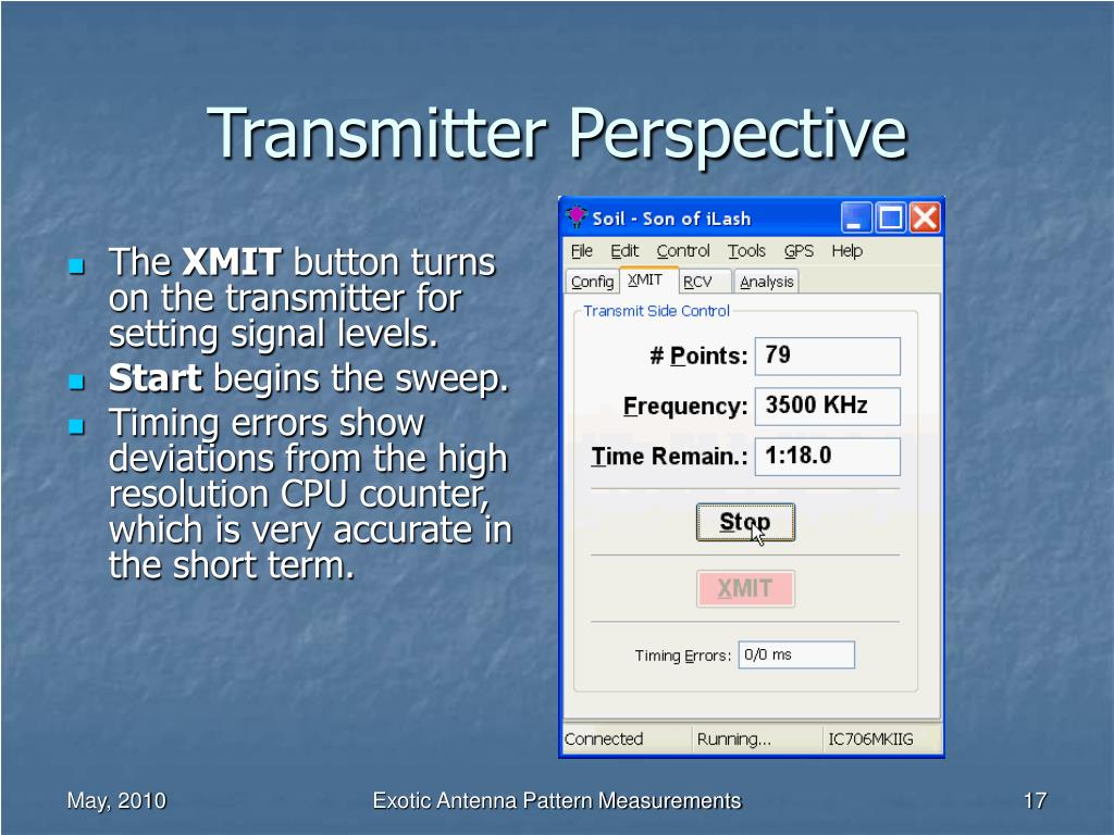 Transmitter Perspective