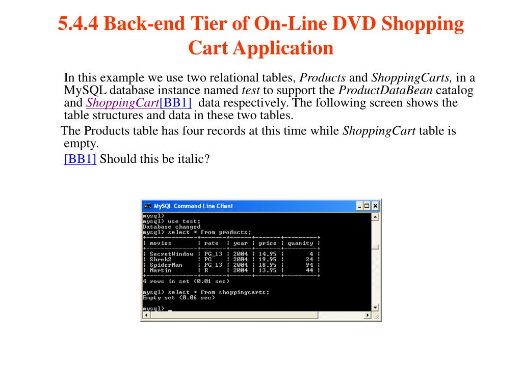 5.4.4 Back-end Tier of On-Line DVD Shopping Cart Application