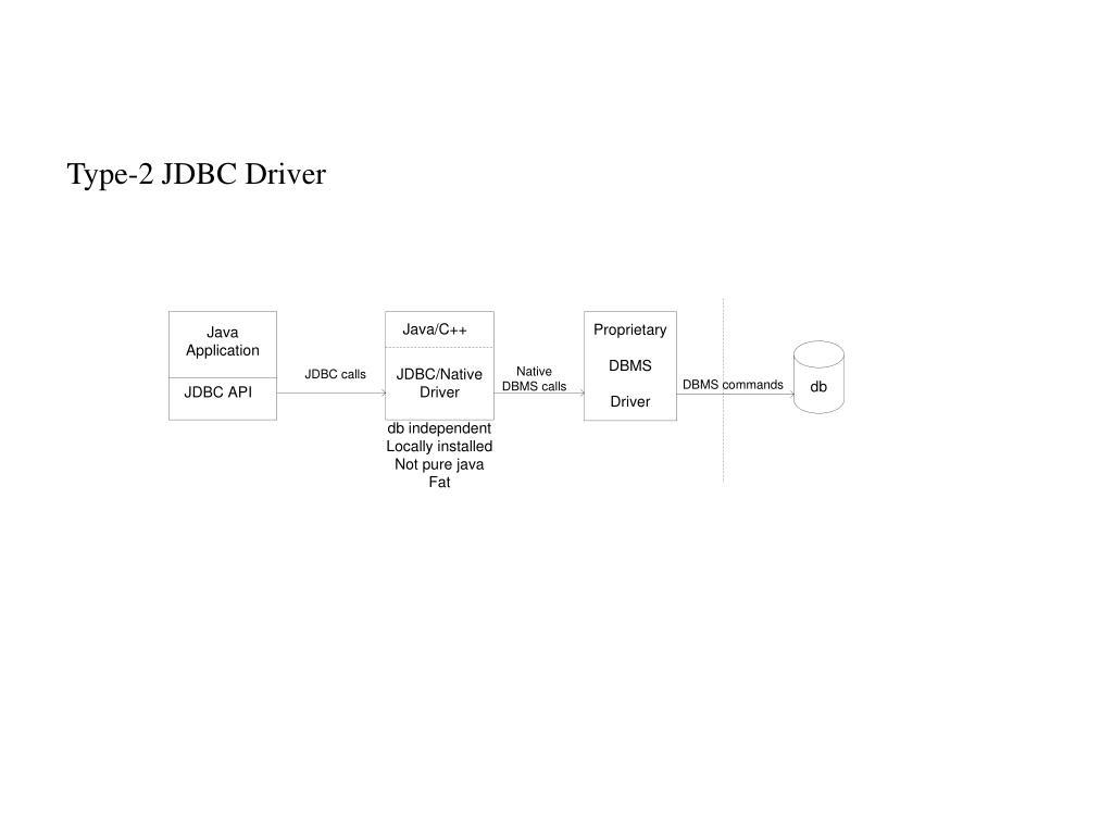 Type-2 JDBC Driver