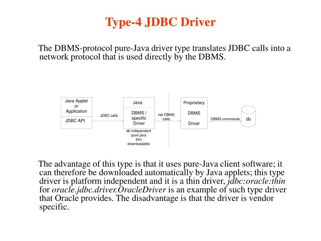 Type-4 JDBC Driver