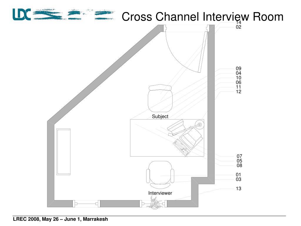 Cross Channel Interview Room