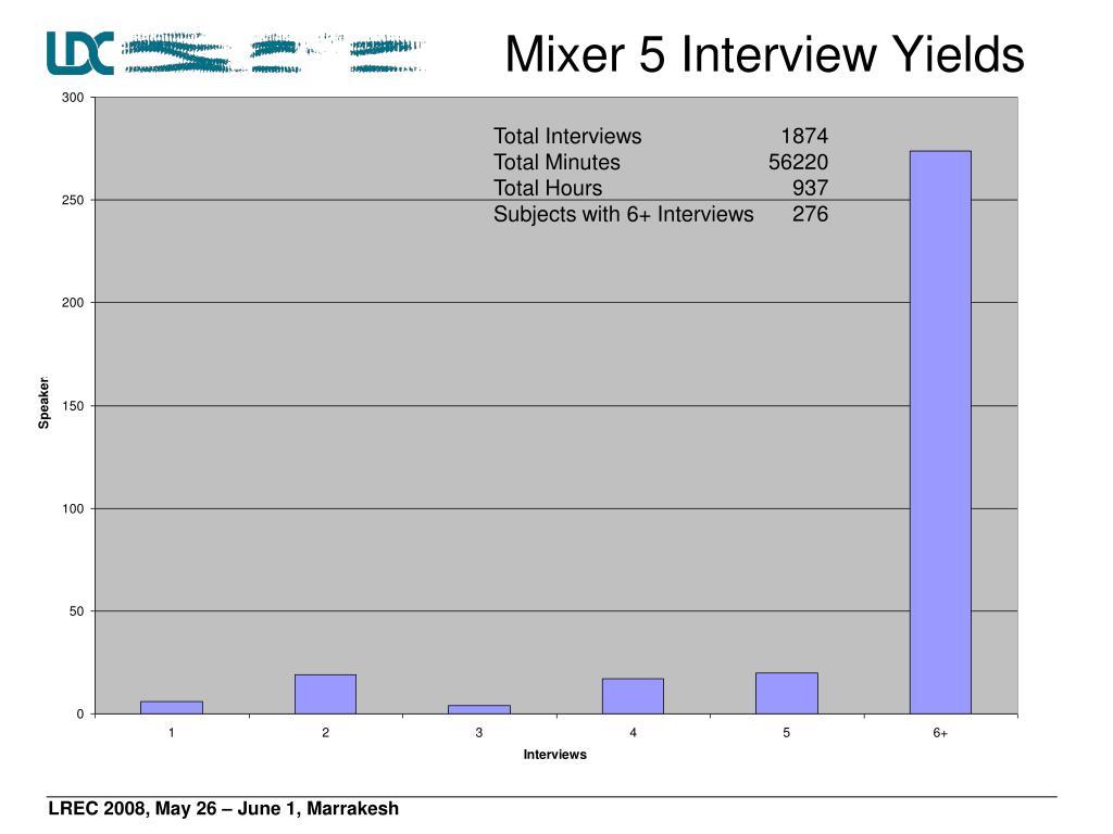 Mixer 5 Interview Yields