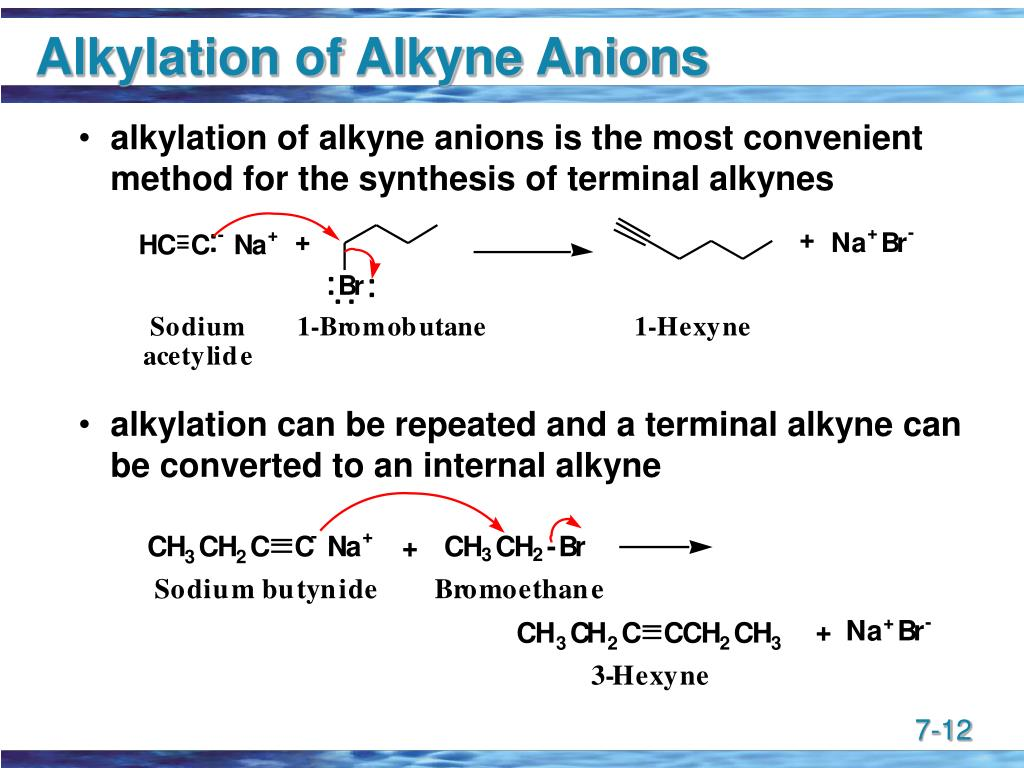 Alkylation of Alkyne Anions