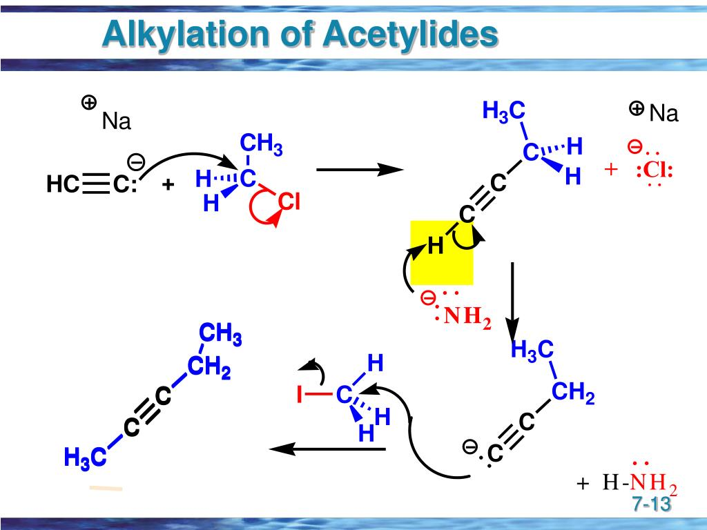 Alkylation of Acetylides
