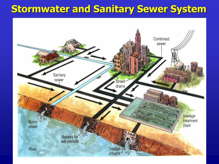 Stormwater and Sanitary Sewer System