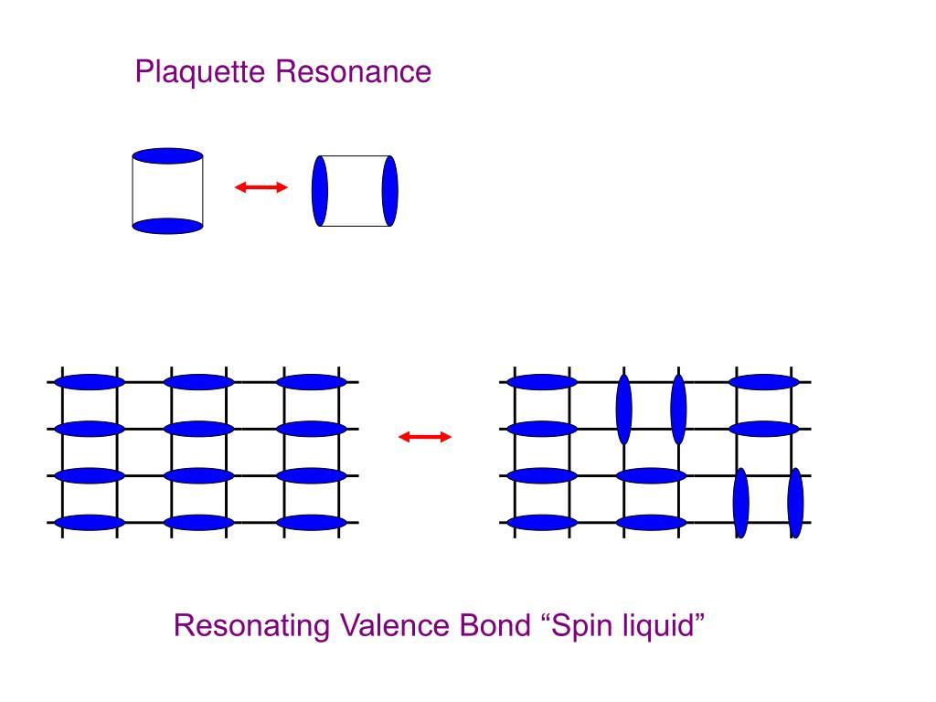 Plaquette Resonance