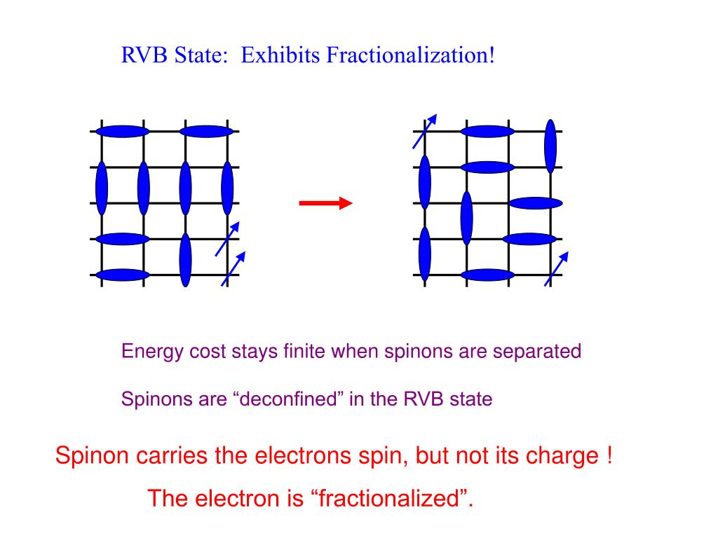 RVB State:  Exhibits Fractionalization!