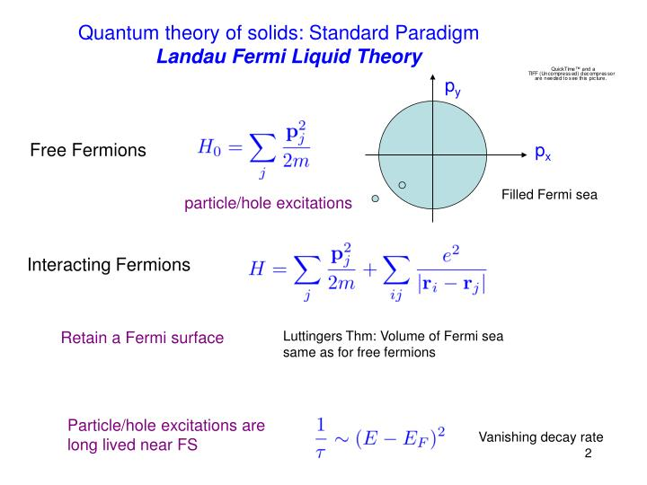 Quantum theory of solids: Standard Paradigm