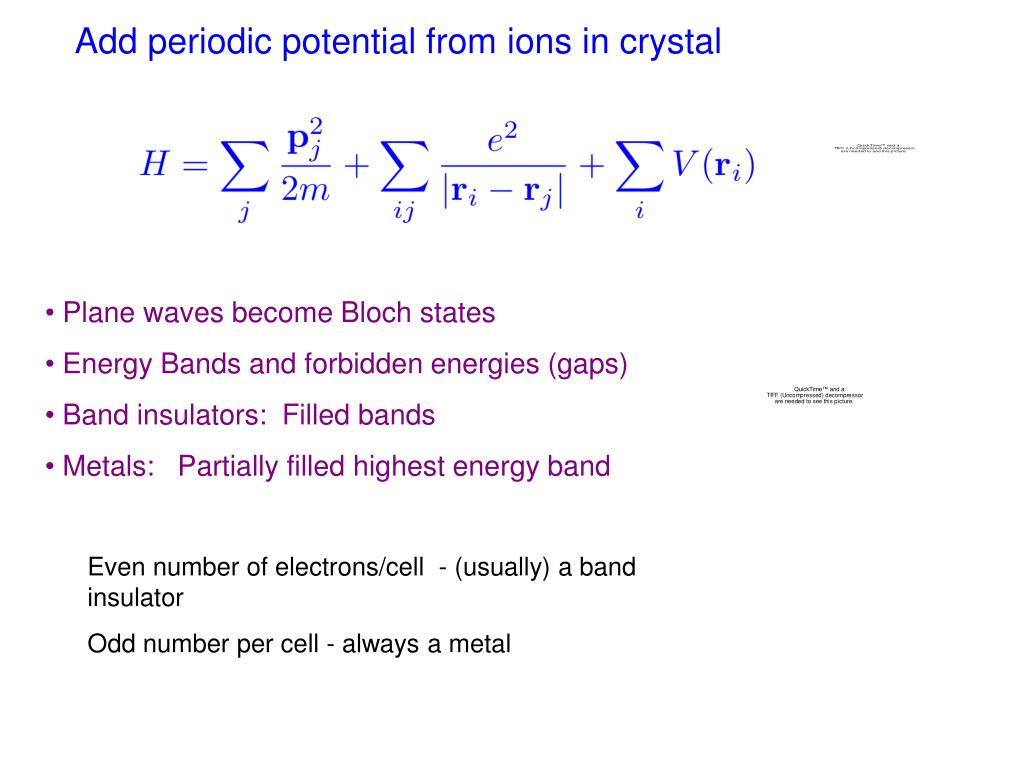 Add periodic potential from ions in crystal