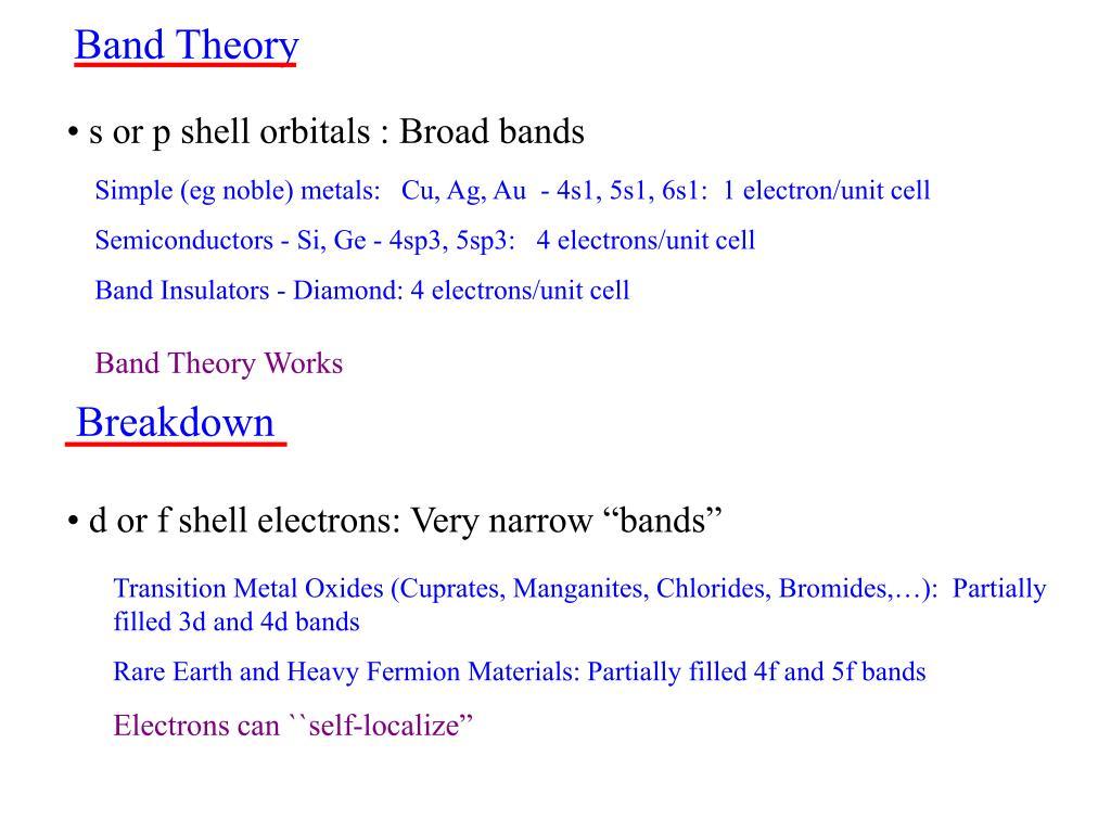 Band Theory