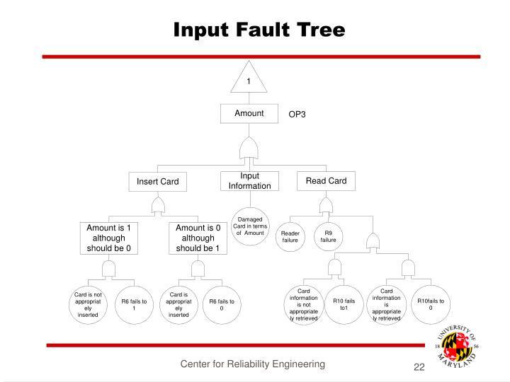 Input Fault Tree