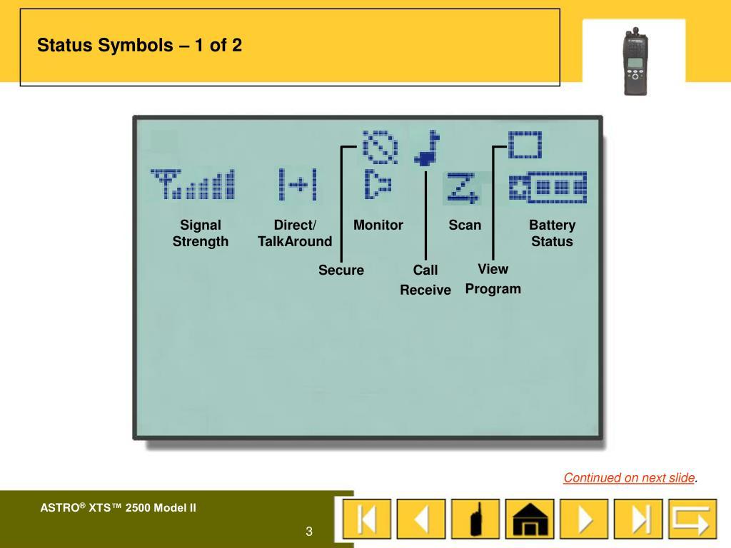 Status Symbols – 1 of 2