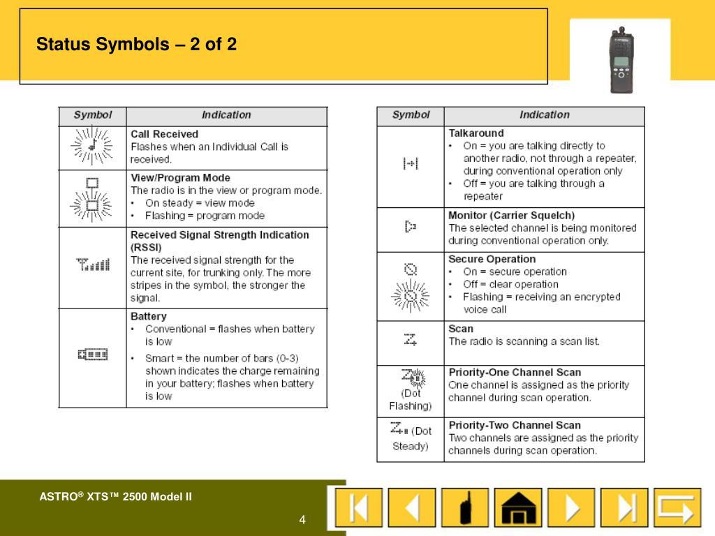 Status Symbols – 2 of 2