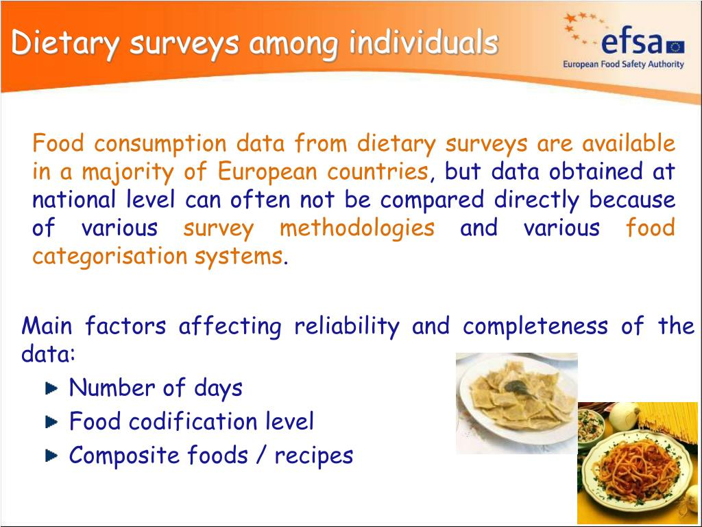Dietary surveys among individuals
