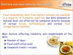 dietary surveys among individuals