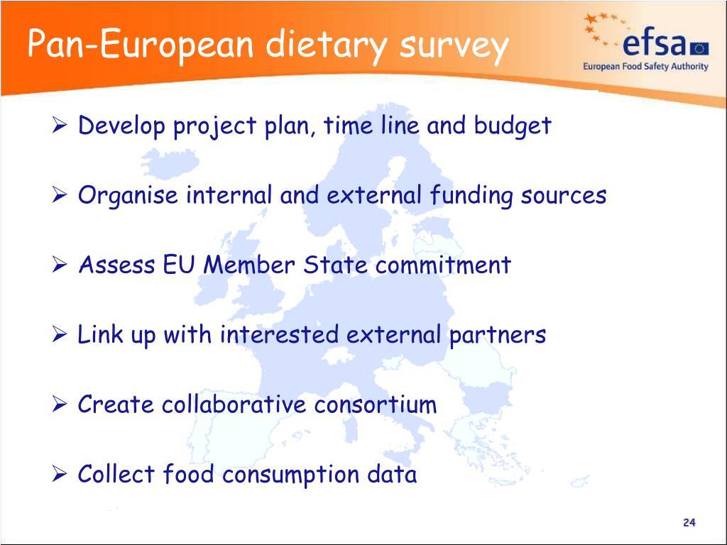Pan-European dietary survey