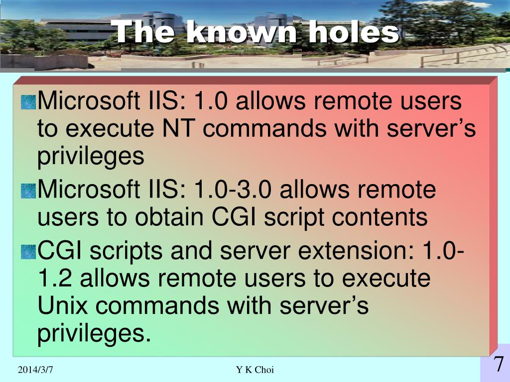 The known holes