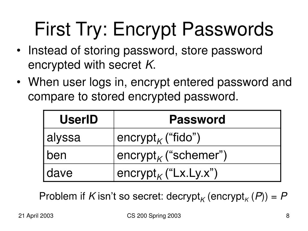 First Try: Encrypt Passwords