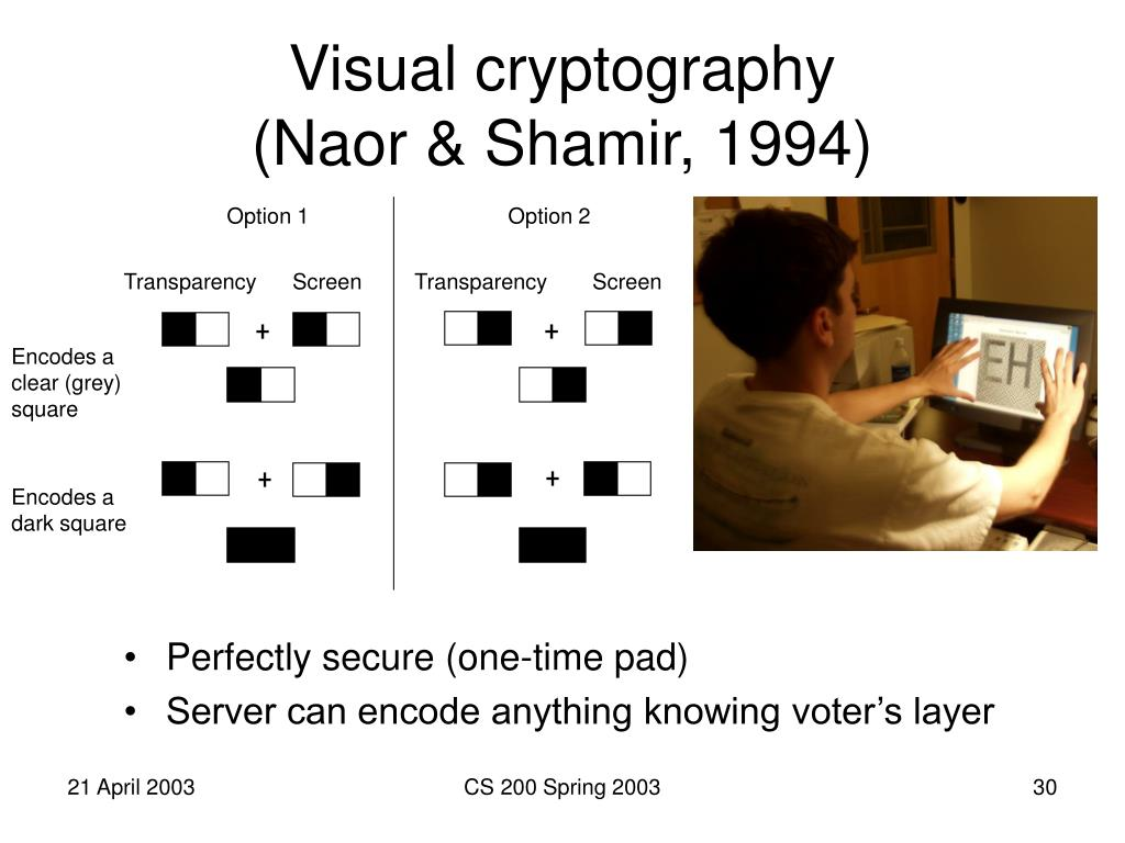 Visual cryptography